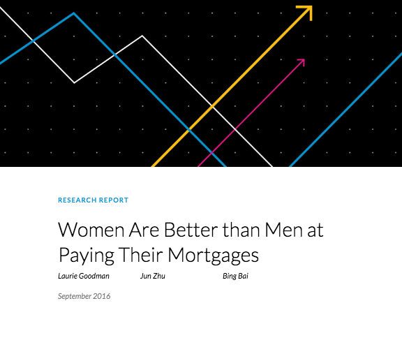 Women Are better than Men at Paying Their Mortgages
